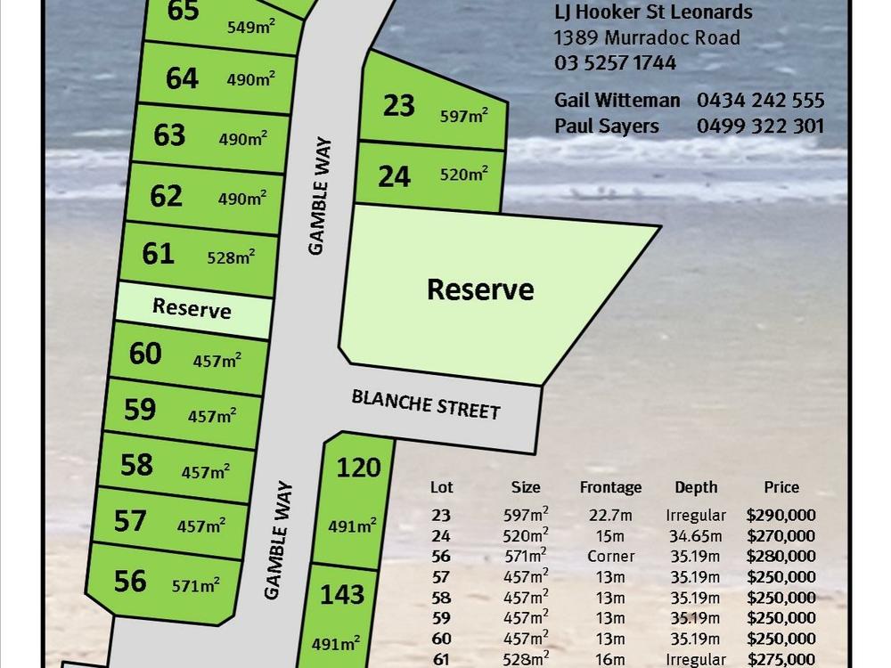 Lot 56 Gamble Way St Leonards, VIC 3223